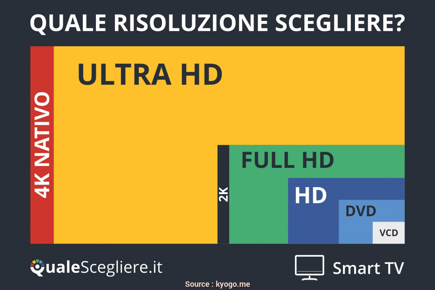 Incredibile 6 Distanza Tv 4K Divano Tabella
