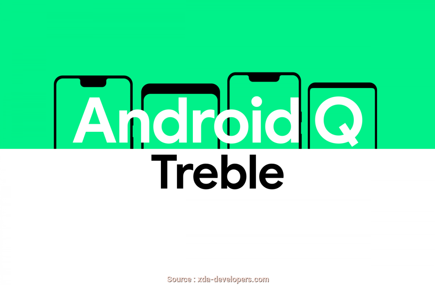 Q Molteni Lettings, Migliore Google Is Considering Letting Users Test Android Q Before, AOSP Release