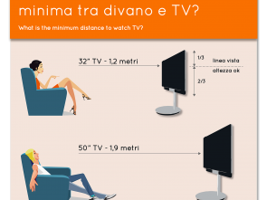 distanza divano tv 49 pollici Distanza, Divano E Tv 50 Pollici, Distanza Ottimale, Divano Modesto 5 Distanza Divano Tv 49 Pollici