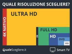 distanza tv 4k divano tabella Full Size of Distanza Tv Divano Tabella Distanza Tv 4k Divano Tabella Distanza Tv Divano Tabella Incredibile 6 Distanza Tv 4K Divano Tabella