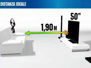 distanza tv led 55 divano Distanza Ideale, vedere un Tv Led Ideale 5 Distanza Tv, 55 Divano